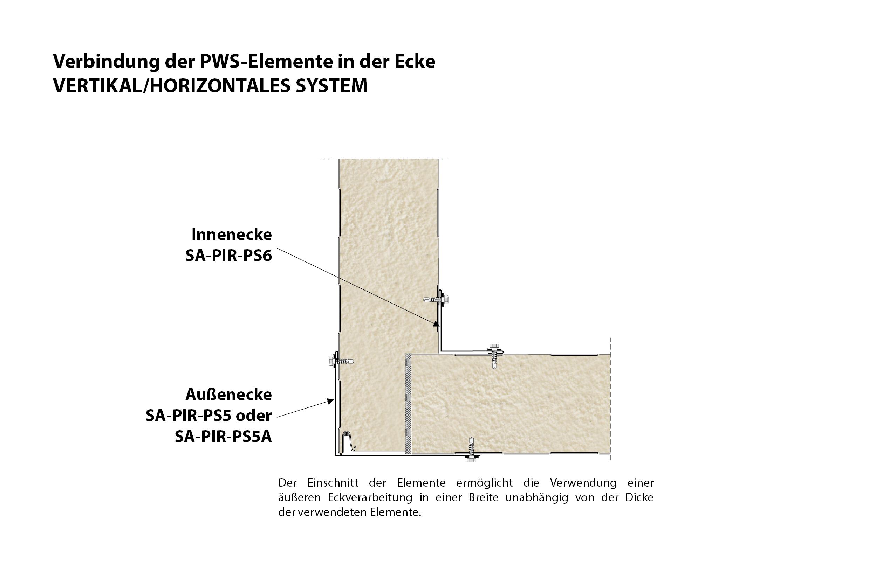 Verbindung-der-PWS-Elemente-in-der-Ecke-VERTIKAL-HORIZONTALES-SYSTEM