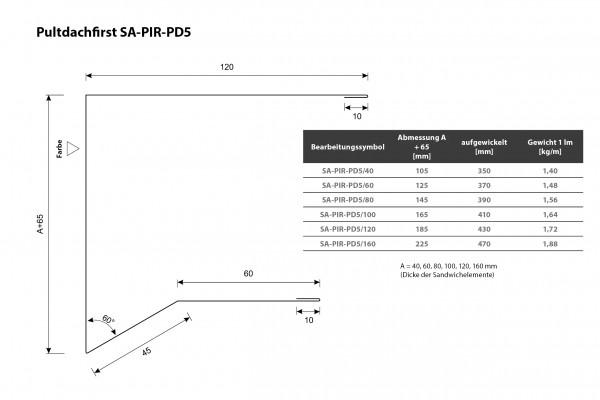 Pultdachfirst SA-PIR-PD5 Querschnitt